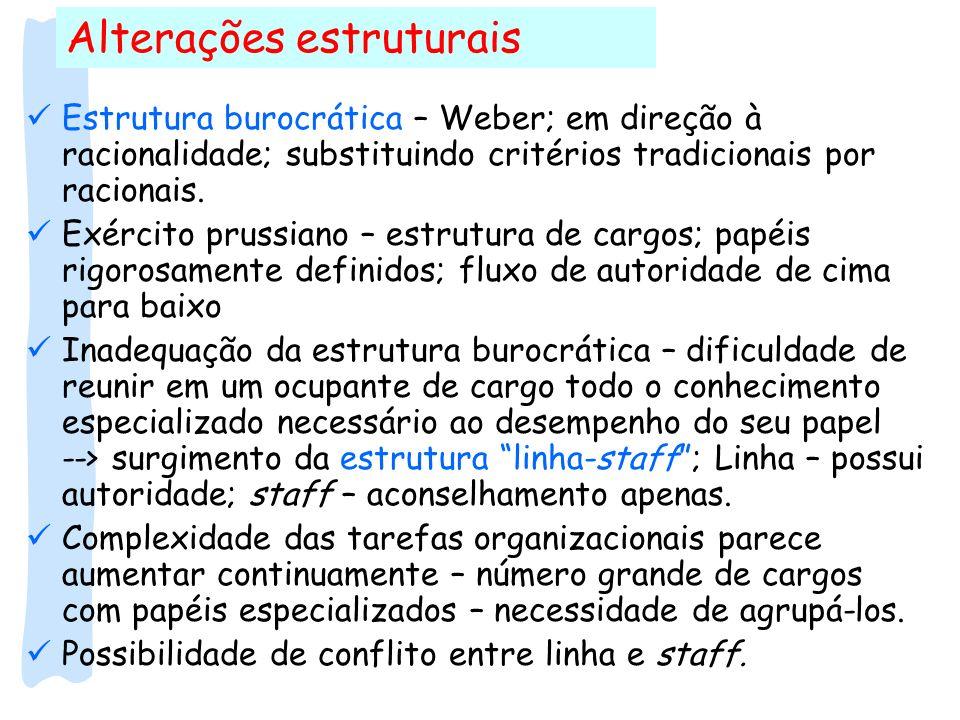 Alterações estruturais – estrutura funcional Agrupamento dos cargos relacionados a determinadas funções, como vendas, produção, finanças etc.