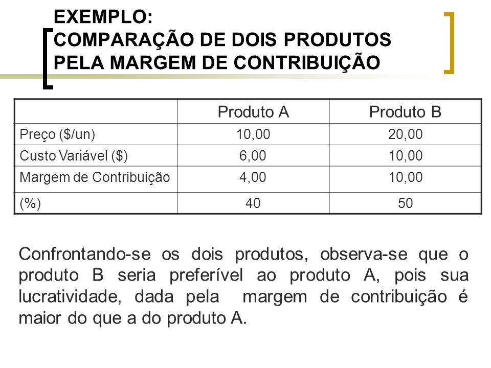EXEMPLO: COMPARAÇÃO DE DOIS PRODUTOS PELA MARGEM DE CONTRIBUIÇÃO Produto AProduto B Preço ($/un)10,0020,00 Custo Variável ($)6,0010,00 Margem de Contr