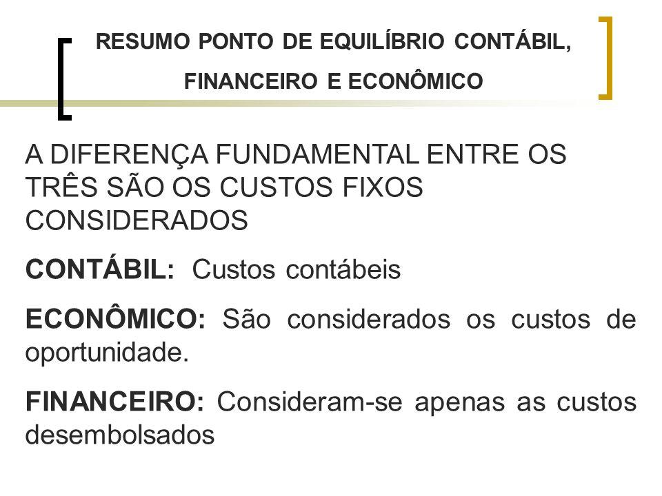 RESUMO PONTO DE EQUILÍBRIO CONTÁBIL, FINANCEIRO E ECONÔMICO A DIFERENÇA FUNDAMENTAL ENTRE OS TRÊS SÃO OS CUSTOS FIXOS CONSIDERADOS CONTÁBIL: Custos co