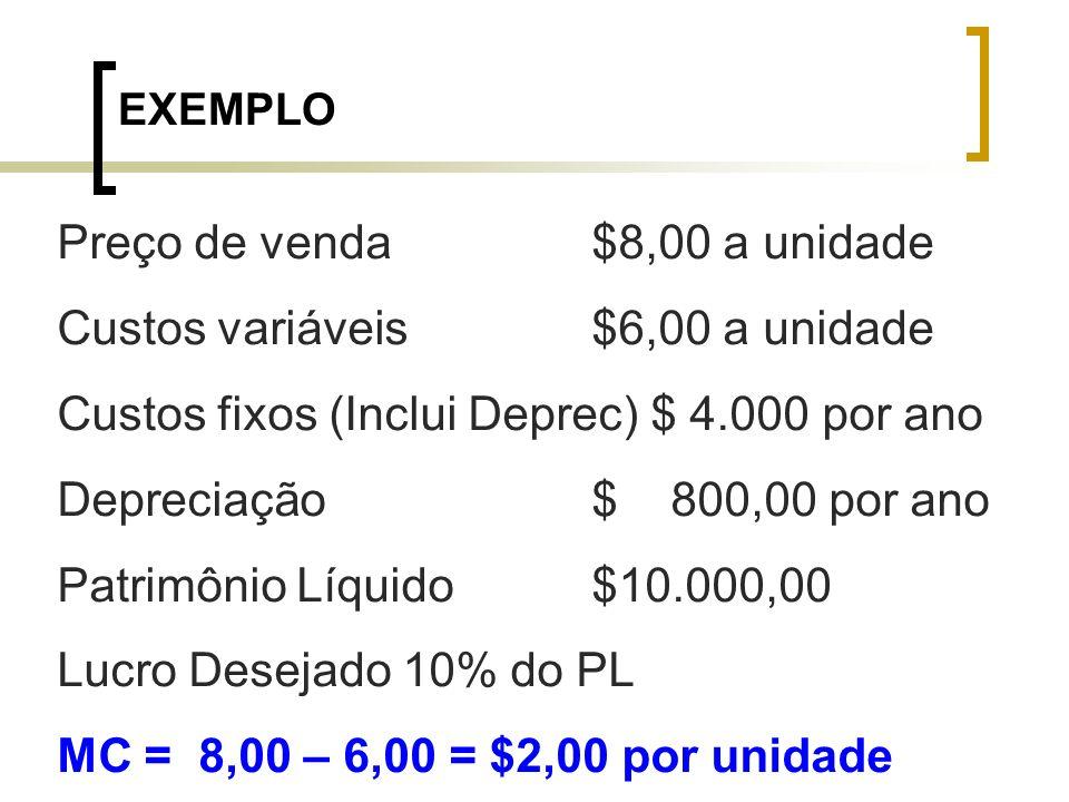 EXEMPLO Preço de venda$8,00 a unidade Custos variáveis$6,00 a unidade Custos fixos (Inclui Deprec) $ 4.000 por ano Depreciação$ 800,00 por ano Patrimô