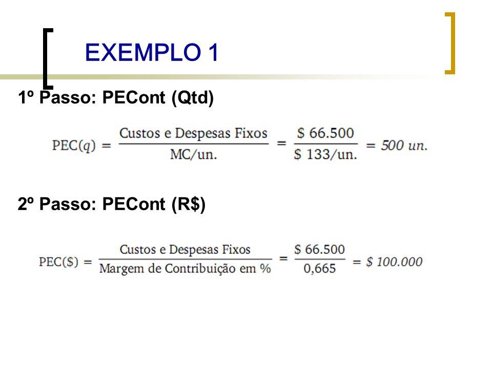 EXEMPLO 1 1º Passo: PECont (Qtd) 2º Passo: PECont (R$)