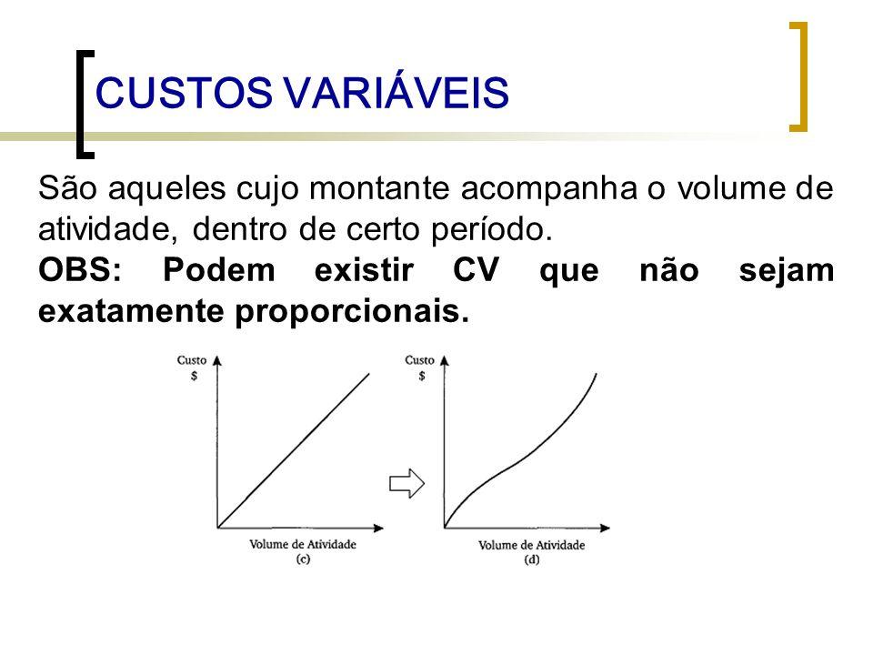 Então: Lucro = (PxQ) – (CV + CF) Onde: P = preço unitário de venda Q = quantidade produzida e vendida CV = custo variável CF = custo fixo