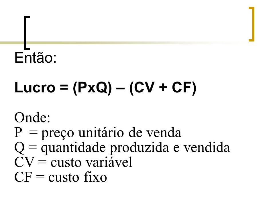 Exemplo: a empresa possui a seguinte estrutura de custos e preços: – Preço de venda por unidade: R$ 10,00 – Custos fixos operacionais: R$ 2.500,00 – Custo variável unitário: R$ 5,00 Ponto de equilíbrio em QUANTIDADE: Q = 2.500 / (10-5) = 500 Ponto de equilíbrio em VALOR: R$ = 500 * 10 = R$ 5.000