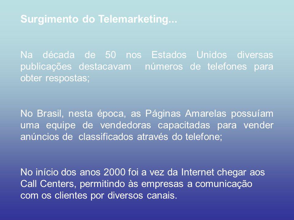 Surgimento do Telemarketing... Na década de 50 nos Estados Unidos diversas publicações destacavam números de telefones para obter respostas; No Brasil