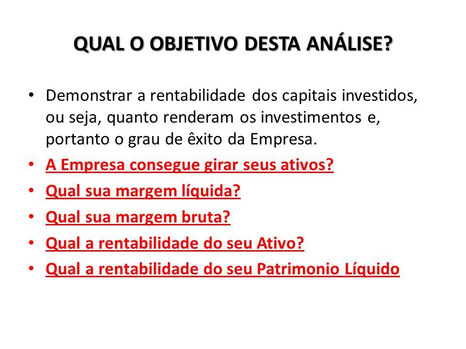 QUAL O OBJETIVO DESTA ANÁLISE? Demonstrar a rentabilidade dos capitais investidos, ou seja, quanto renderam os investimentos e, portanto o grau de êxi