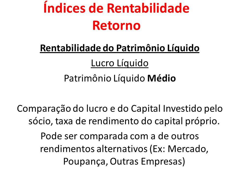Rentabilidade do Patrimônio Líquido Lucro Líquido Patrimônio Líquido Médio Comparação do lucro e do Capital Investido pelo sócio, taxa de rendimento d