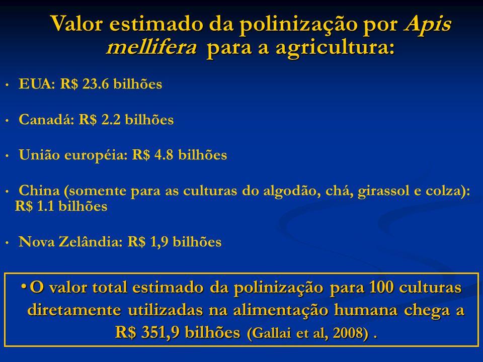 EUA: R$ 23.6 bilhões Canadá: R$ 2.2 bilhões União européia: R$ 4.8 bilhões China (somente para as culturas do algodão, chá, girassol e colza): R$ 1.1