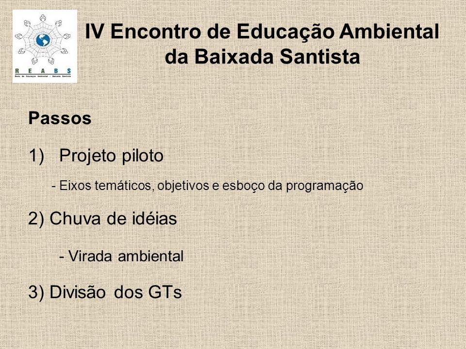Passos 1)Projeto piloto - Eixos temáticos, objetivos e esboço da programação 2) Chuva de idéias - Virada ambiental 3) Divisão dos GTs IV Encontro de Educação Ambiental da Baixada Santista
