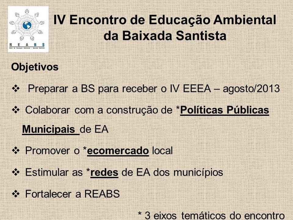 Objetivos Preparar a BS para receber o IV EEEA – agosto/2013 Colaborar com a construção de *Políticas Públicas Municipais de EA Promover o *ecomercado