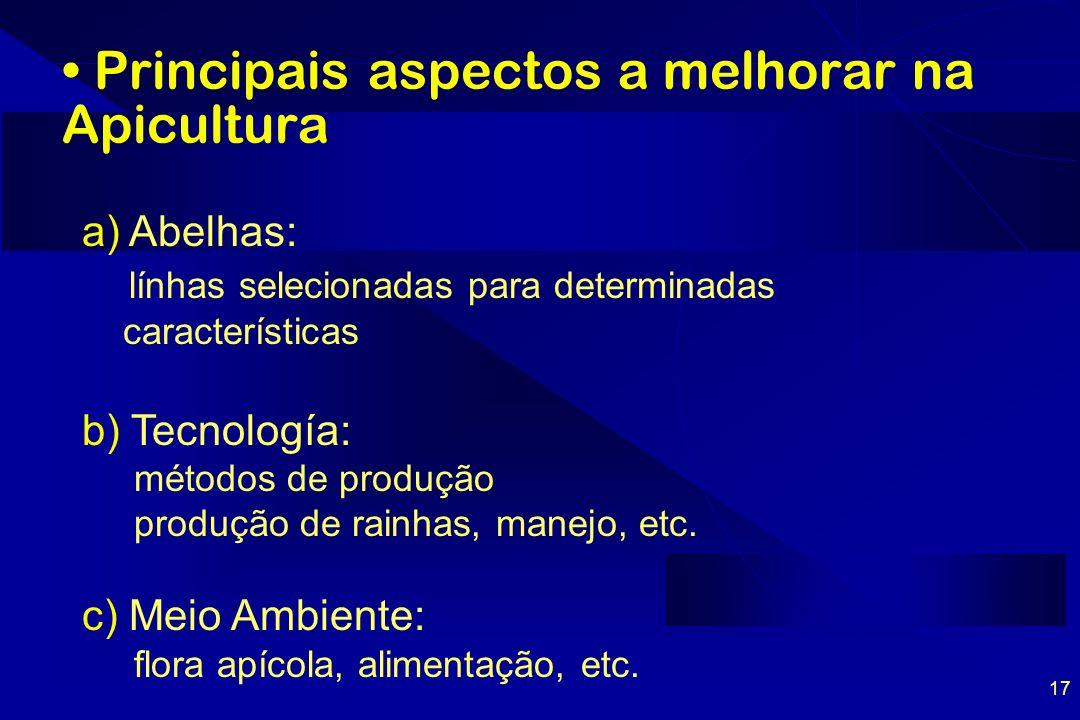 17 Principais aspectos a melhorar na Apicultura a) Abelhas: línhas selecionadas para determinadas características b) Tecnología: métodos de produção produção de rainhas, manejo, etc.