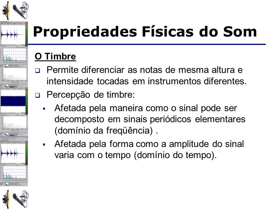 O Timbre Permite diferenciar as notas de mesma altura e intensidade tocadas em instrumentos diferentes. Percepção de timbre: Afetada pela maneira como