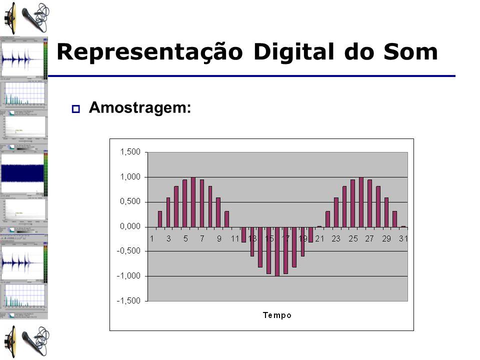 Representação Digital do Som Amostragem: