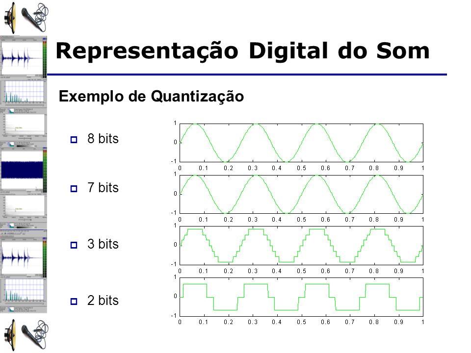 Representação Digital do Som Exemplo de Quantização 8 bits 7 bits 3 bits 2 bits