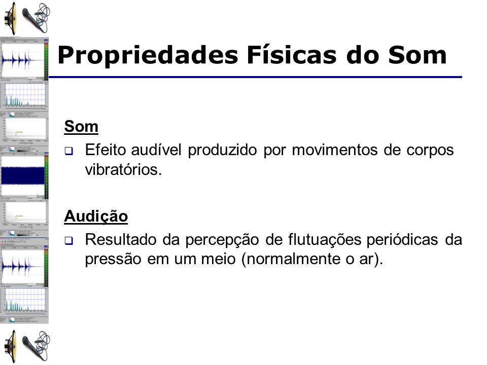 As vibrações sonoras: propagam-se como ondas de pressão atmosférica; convertidas em sinais elétricos por transdutores; transdutores - elétrico para acústico – alto- falantes; transdutores - acústico para elétrico – microfones.
