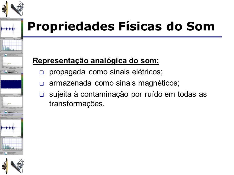 Representação analógica do som: propagada como sinais elétricos; armazenada como sinais magnéticos; sujeita à contaminação por ruído em todas as trans