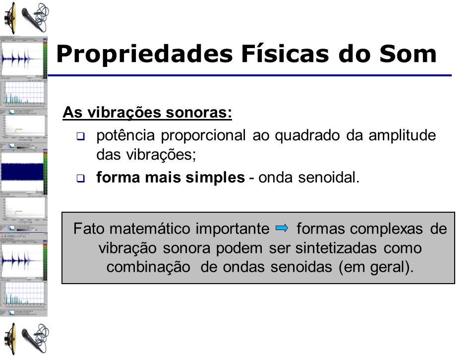 As vibrações sonoras: potência proporcional ao quadrado da amplitude das vibrações; forma mais simples - onda senoidal. Fato matemático importante for
