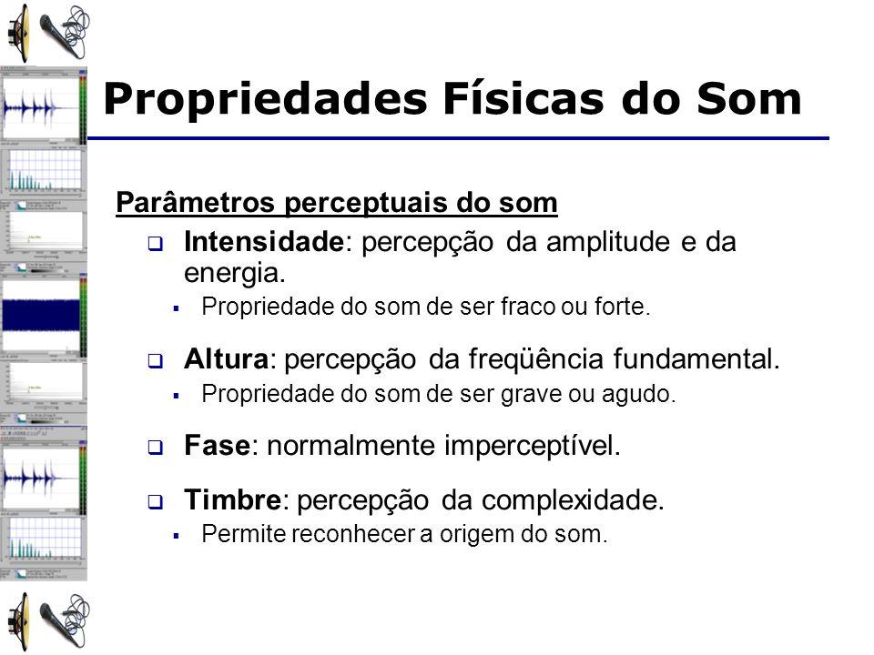 Parâmetros perceptuais do som Intensidade: percepção da amplitude e da energia. Propriedade do som de ser fraco ou forte. Altura: percepção da freqüên