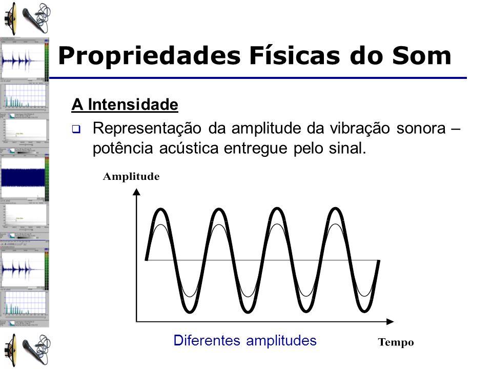 O processo de digitalização do som: filtragem - limitação da faixa de freqüências; amostragem - conversão do sinal analógico em seqüência de pulsos; quantização - conversão dos pulsos em números binários via conversores A/D; gravação dos arquivos de áudio.