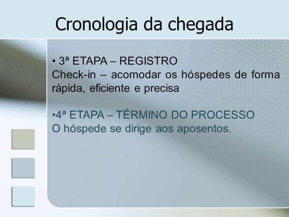 Cronologia da chegada 3ª ETAPA – REGISTRO Check-in – acomodar os hóspedes de forma rápida, eficiente e precisa 4ª ETAPA – TÉRMINO DO PROCESSO O hósped