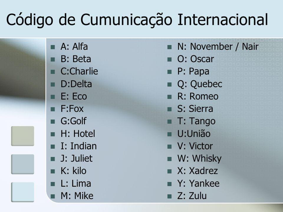 Código de Cumunicação Internacional A: Alfa B: Beta C:Charlie D:Delta E: Eco F:Fox G:Golf H: Hotel I: Indian J: Juliet K: kilo L: Lima M: Mike N: Nove