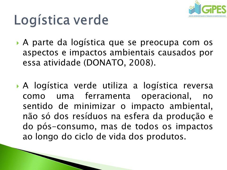 A parte da logística que se preocupa com os aspectos e impactos ambientais causados por essa atividade (DONATO, 2008). A logística verde utiliza a log