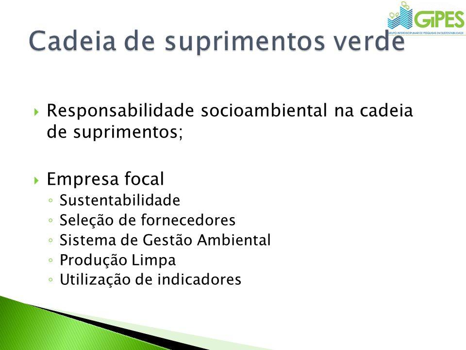 Responsabilidade socioambiental na cadeia de suprimentos; Empresa focal Sustentabilidade Seleção de fornecedores Sistema de Gestão Ambiental Produção