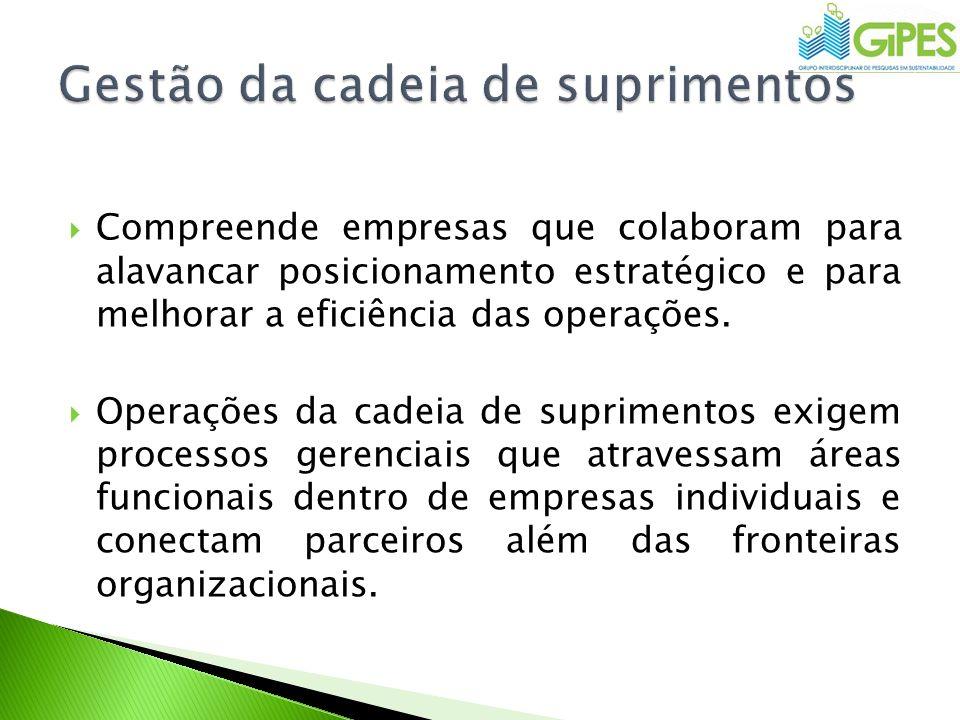 Compreende empresas que colaboram para alavancar posicionamento estratégico e para melhorar a eficiência das operações. Operações da cadeia de suprime
