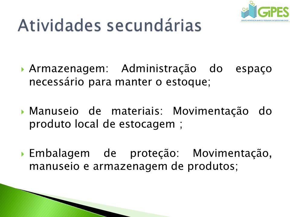 Armazenagem: Administração do espaço necessário para manter o estoque; Manuseio de materiais: Movimentação do produto local de estocagem ; Embalagem d