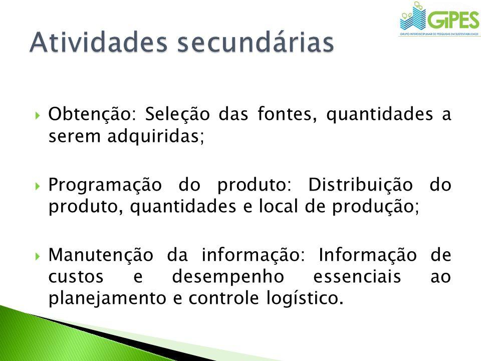 Obtenção: Seleção das fontes, quantidades a serem adquiridas; Programação do produto: Distribuição do produto, quantidades e local de produção; Manute