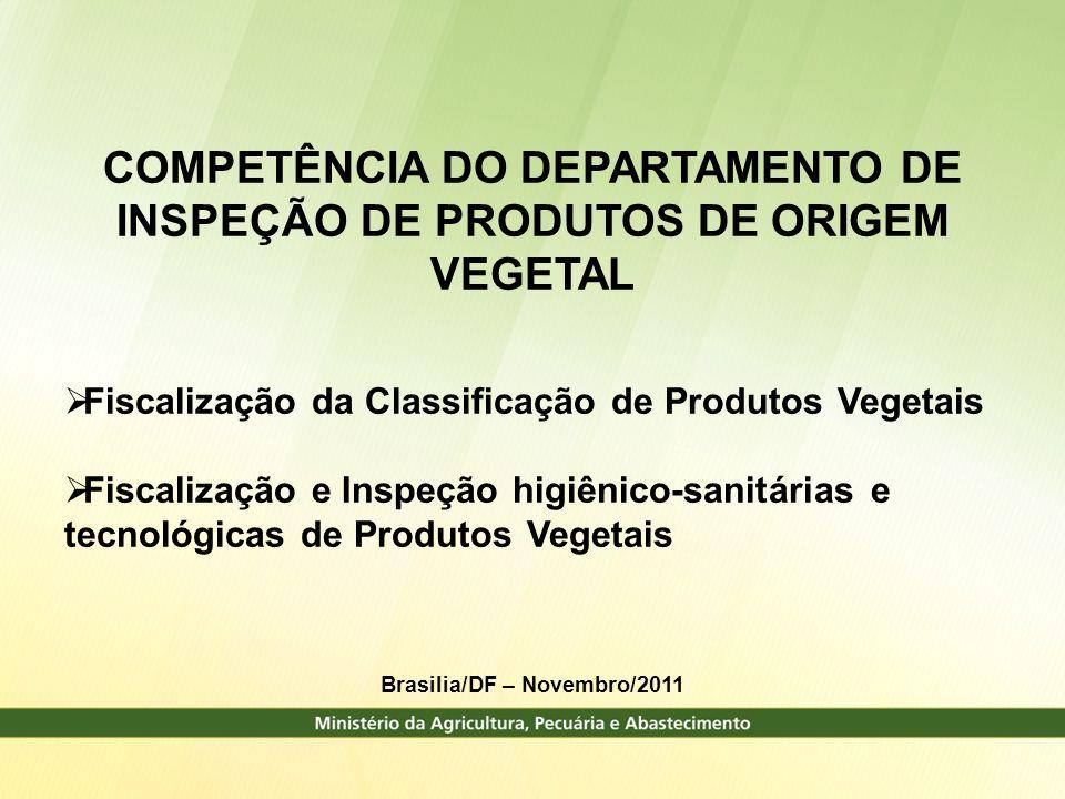 COMPETÊNCIA DO DEPARTAMENTO DE INSPEÇÃO DE PRODUTOS DE ORIGEM VEGETAL Fiscalização da Classificação de Produtos Vegetais Fiscalização e Inspeção higiê