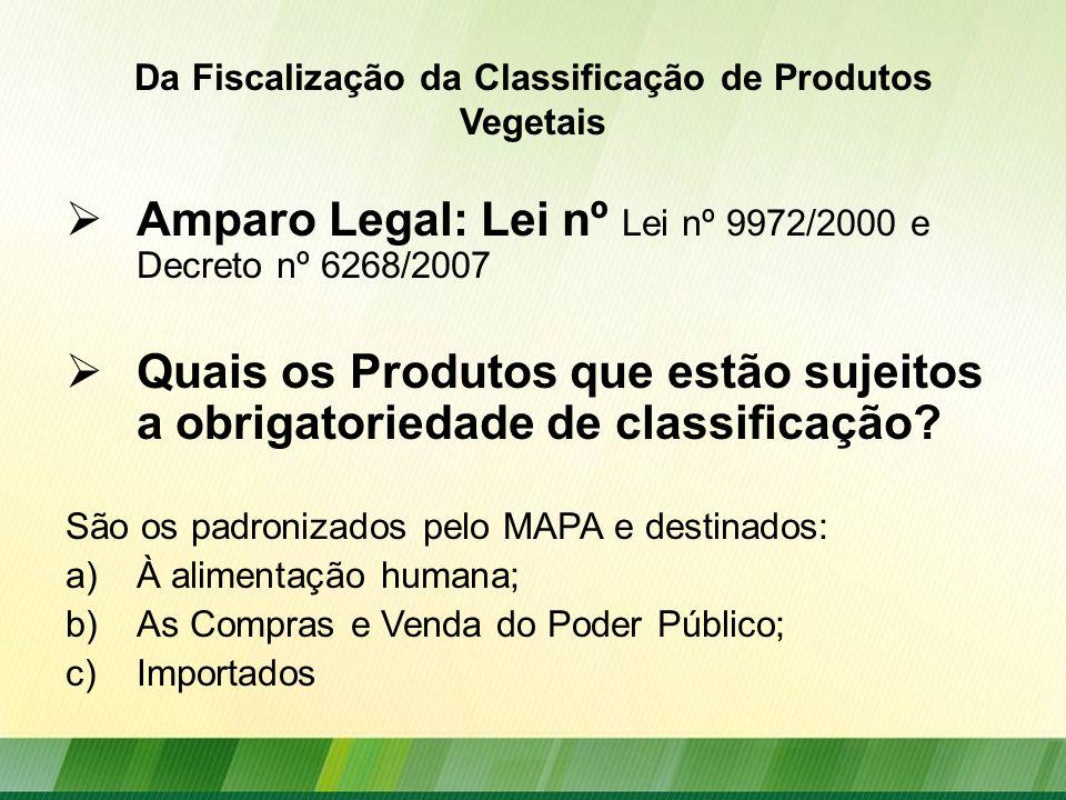 Da Fiscalização da Classificação de Produtos Vegetais Amparo Legal: Lei nº Lei nº 9972/2000 e Decreto nº 6268/2007 Quais os Produtos que estão sujeito