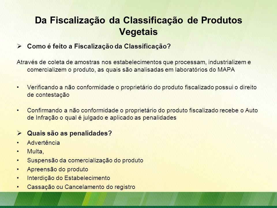 Da Fiscalização da Classificação de Produtos Vegetais Como é feito a Fiscalização da Classificação? Através de coleta de amostras nos estabelecimentos