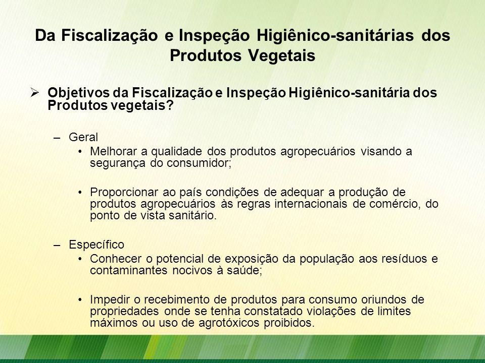 Da Fiscalização e Inspeção Higiênico-sanitárias dos Produtos Vegetais Objetivos da Fiscalização e Inspeção Higiênico-sanitária dos Produtos vegetais?