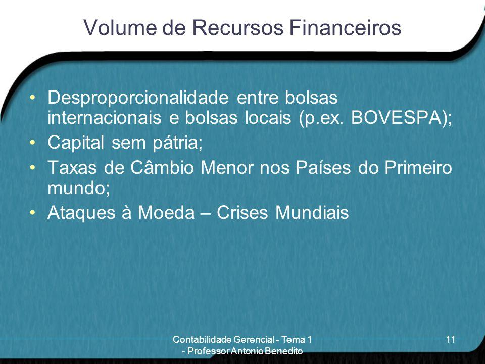 Volume de Recursos Financeiros Desproporcionalidade entre bolsas internacionais e bolsas locais (p.ex. BOVESPA); Capital sem pátria; Taxas de Câmbio M