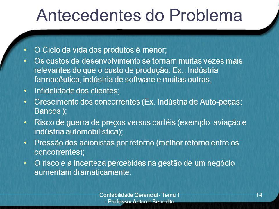 Antecedentes do Problema O Ciclo de vida dos produtos é menor; Os custos de desenvolvimento se tornam muitas vezes mais relevantes do que o custo de p