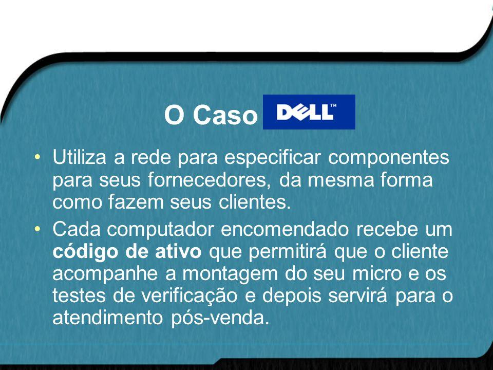 O Caso DELL Utiliza a rede para especificar componentes para seus fornecedores, da mesma forma como fazem seus clientes. Cada computador encomendado r