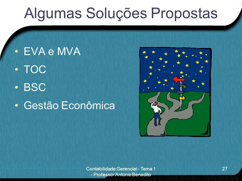 Algumas Soluções Propostas EVA e MVA TOC BSC Gestão Econômica 27Contabilidade Gerencial - Tema 1 - Professor Antonio Benedito