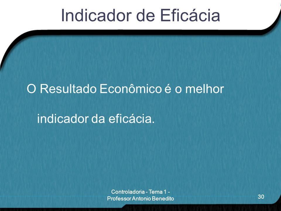 Indicador de Eficácia O Resultado Econômico é o melhor indicador da eficácia. 30 Controladoria - Tema 1 - Professor Antonio Benedito
