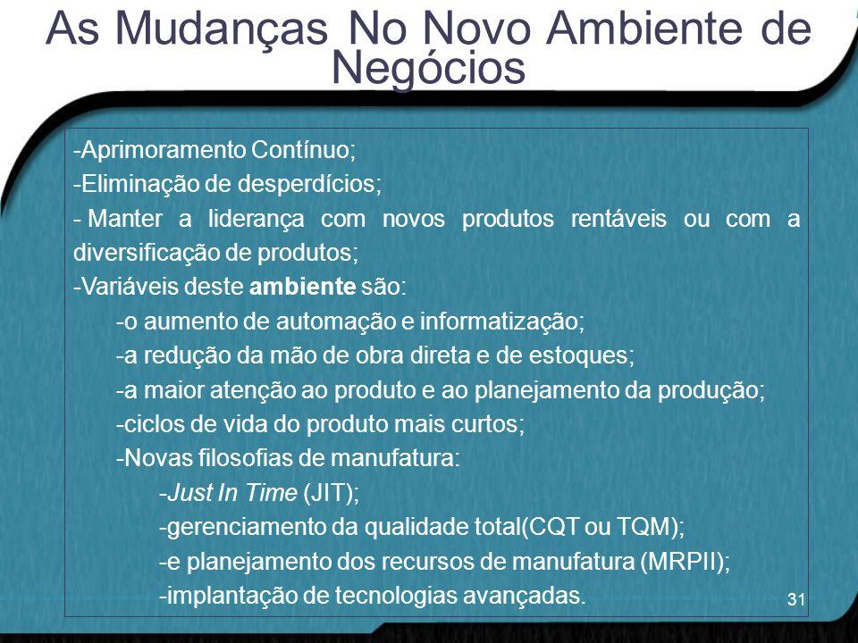 As Mudanças No Novo Ambiente de Negócios -Aprimoramento Contínuo; -Eliminação de desperdícios; - Manter a liderança com novos produtos rentáveis ou co