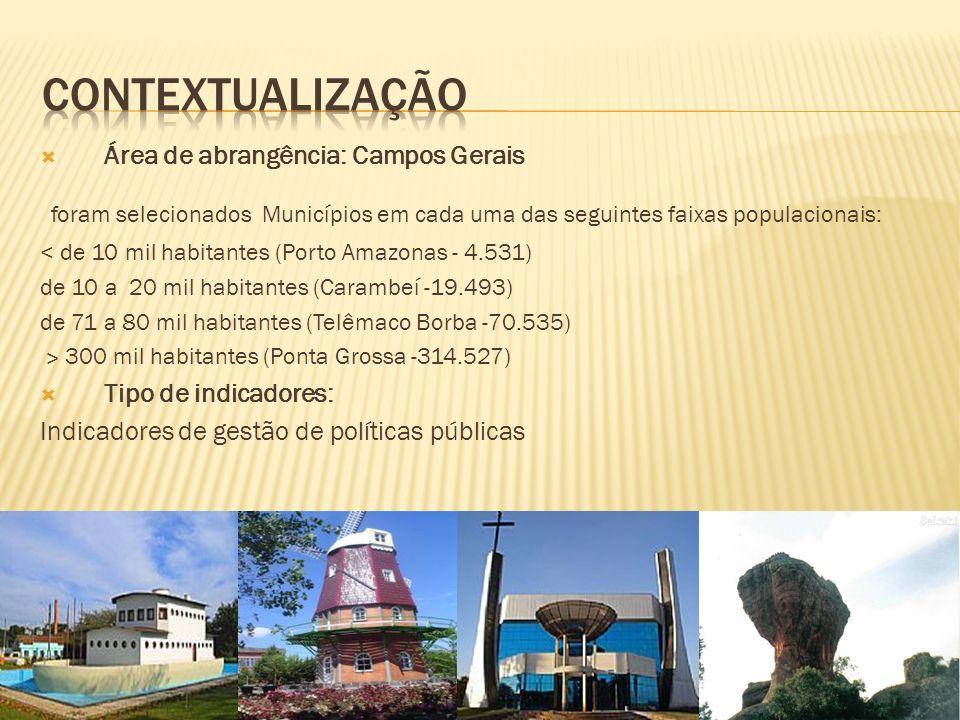 Área de abrangência: Campos Gerais foram selecionados Municípios em cada uma das seguintes faixas populacionais: < de 10 mil habitantes (Porto Amazona