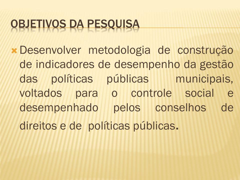 Desenvolver metodologia de construção de indicadores de desempenho da gestão das políticas públicas municipais, voltados para o controle social e dese