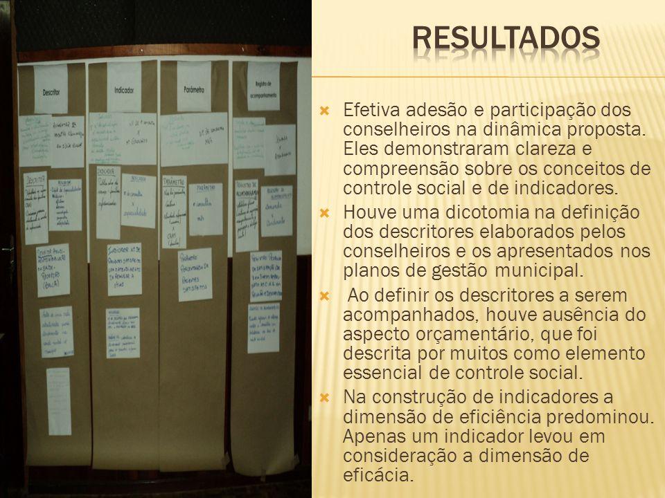 Efetiva adesão e participação dos conselheiros na dinâmica proposta. Eles demonstraram clareza e compreensão sobre os conceitos de controle social e d