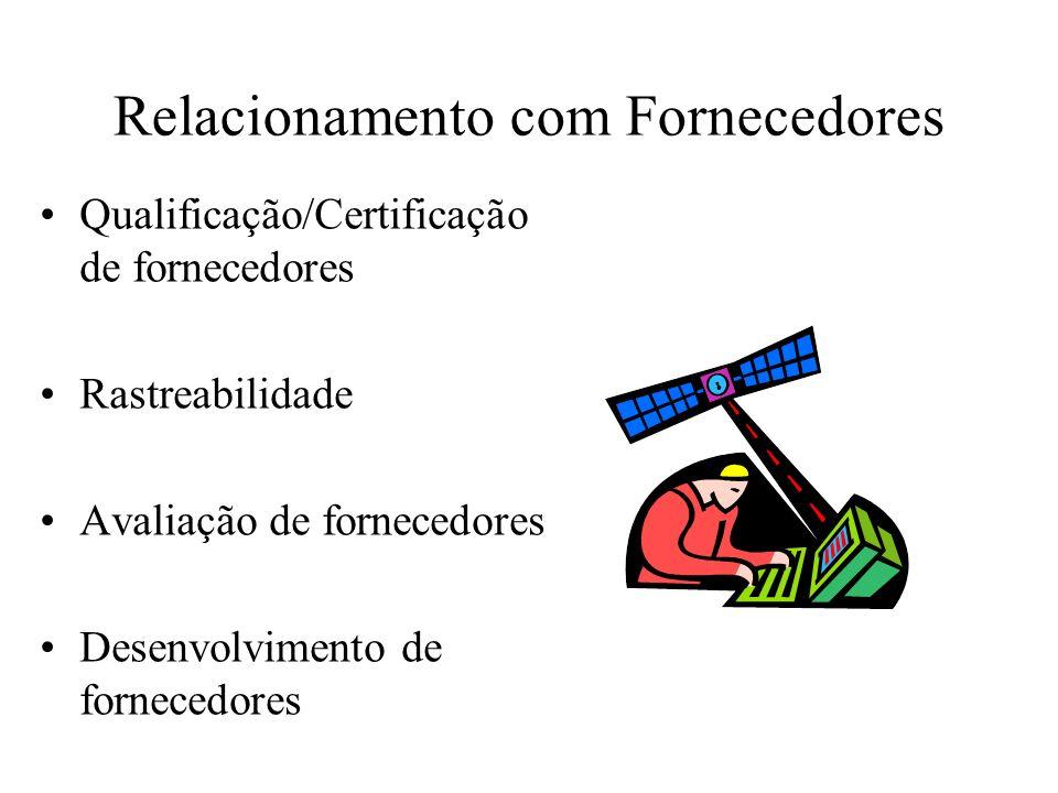 Relacionamento com Fornecedores Qualificação/Certificação de fornecedores Rastreabilidade Avaliação de fornecedores Desenvolvimento de fornecedores