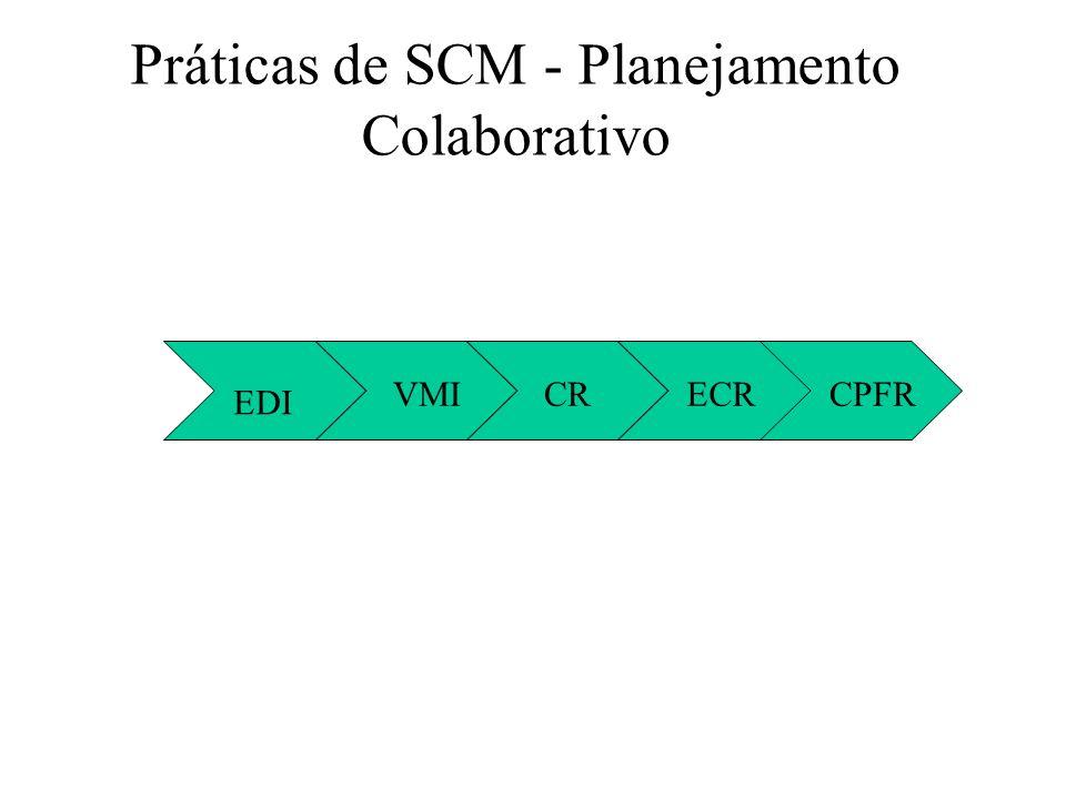 Práticas de SCM - Planejamento Colaborativo EDI VMICRECRCPFR