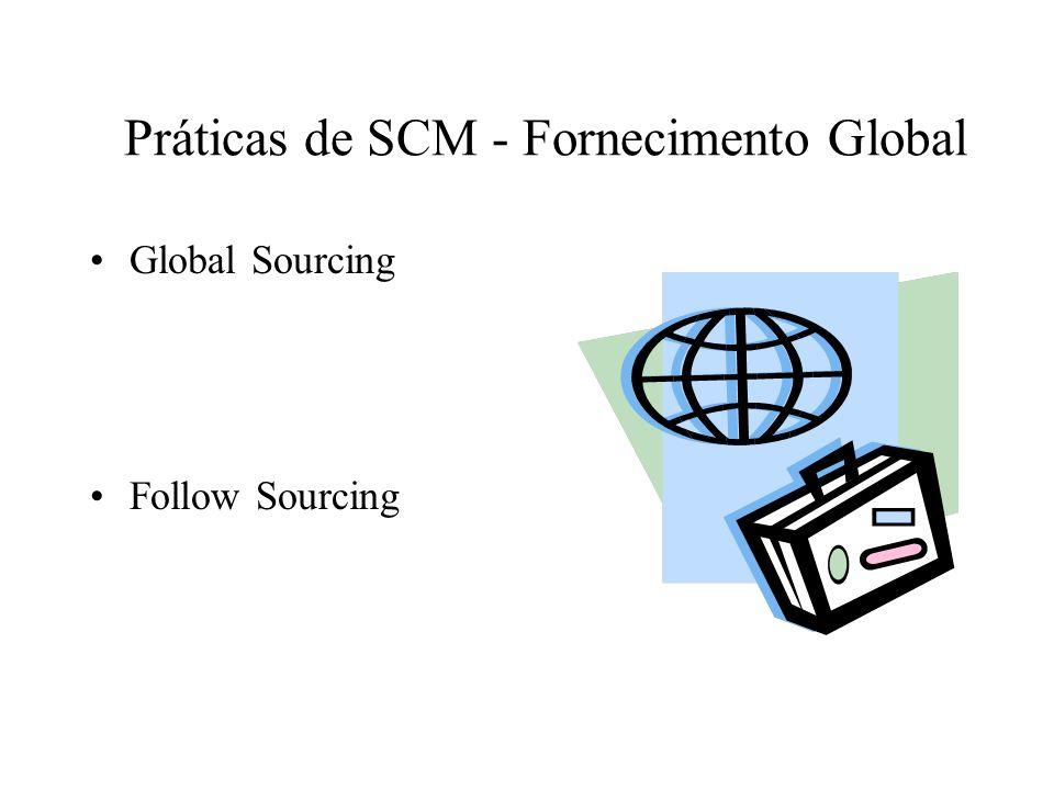 Práticas de SCM - Fornecimento Global Global Sourcing Follow Sourcing