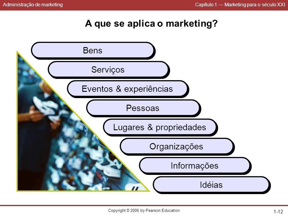 Administração de marketingCapítulo 1 Marketing para o século XXI Copyright © 2006 by Pearson Education 1-12 A que se aplica o marketing? Bens Serviços