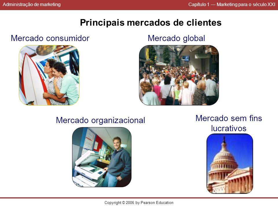 Administração de marketingCapítulo 1 Marketing para o século XXI Copyright © 2006 by Pearson Education Principais mercados de clientes Mercado consumi