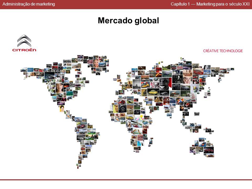 Administração de marketingCapítulo 1 Marketing para o século XXI Mercado global