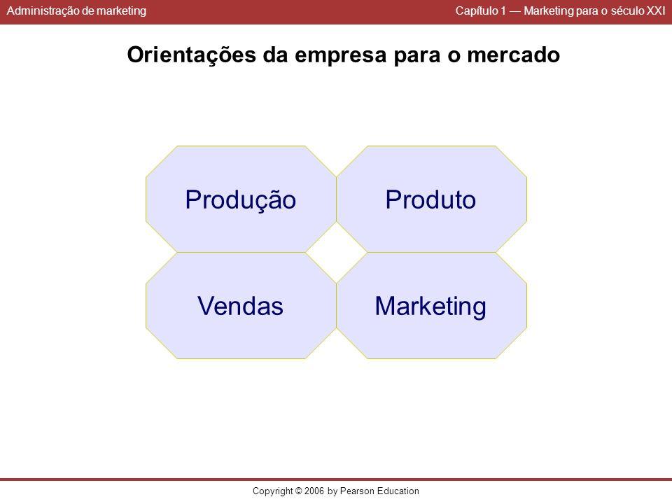Administração de marketingCapítulo 1 Marketing para o século XXI Copyright © 2006 by Pearson Education Orientações da empresa para o mercado Produção