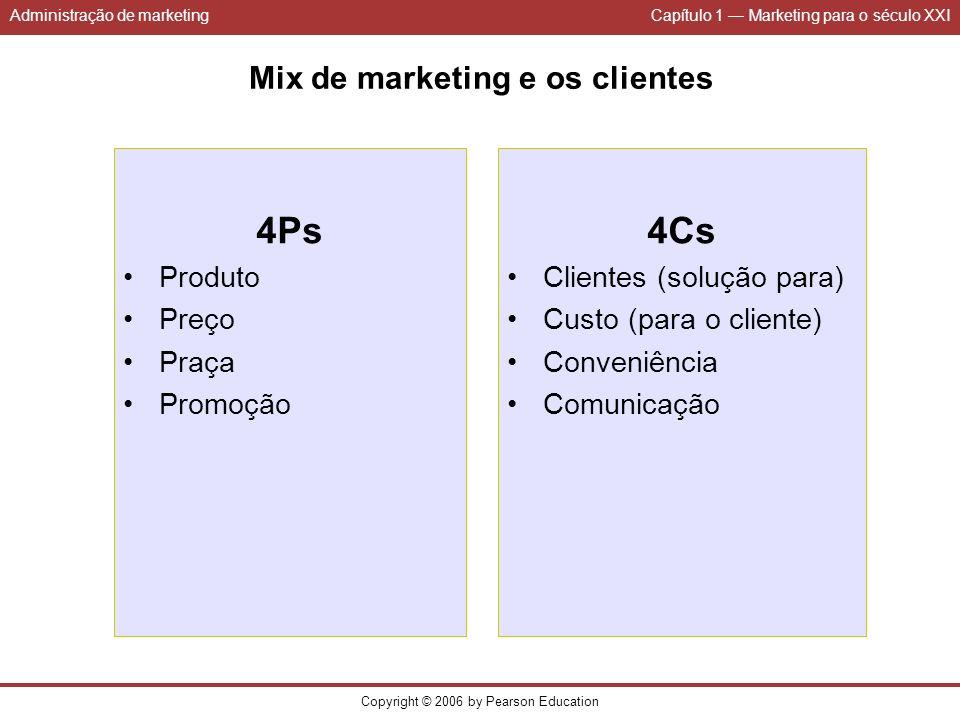 Administração de marketingCapítulo 1 Marketing para o século XXI Copyright © 2006 by Pearson Education Mix de marketing e os clientes 4Ps Produto Preç